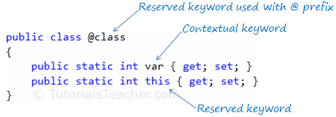 C# Keywords color in Visual Studio