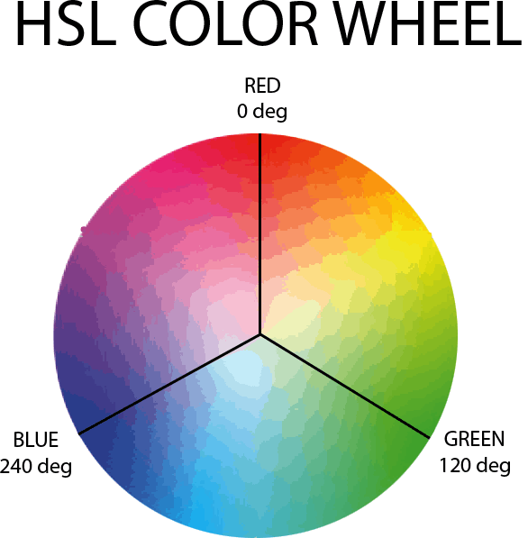 hsl color wheel